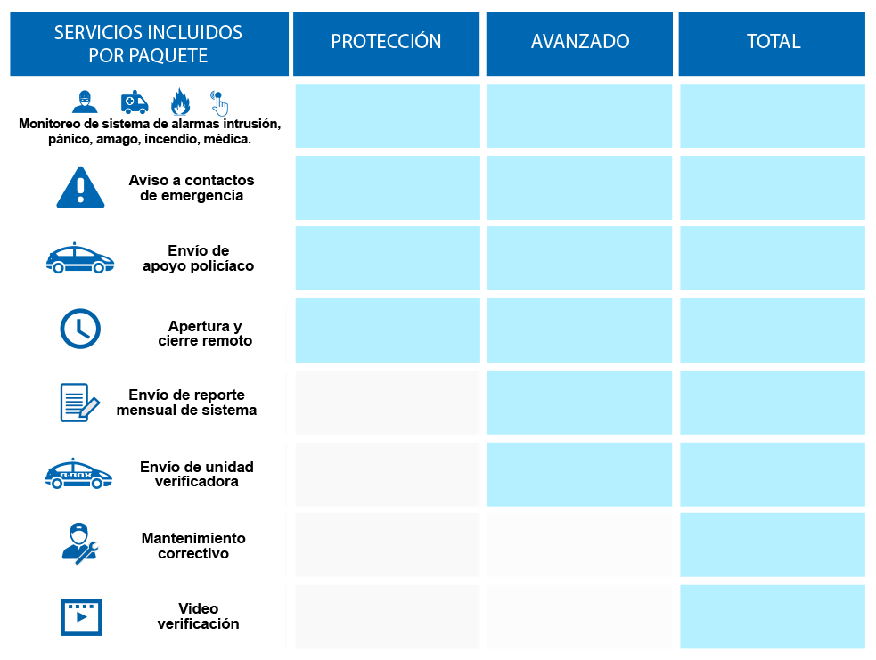 BBOX Security Seguridad monitoreo de alarma planes - Servicio de Monitoro de Alarma en Guadalajara   BBOX Security